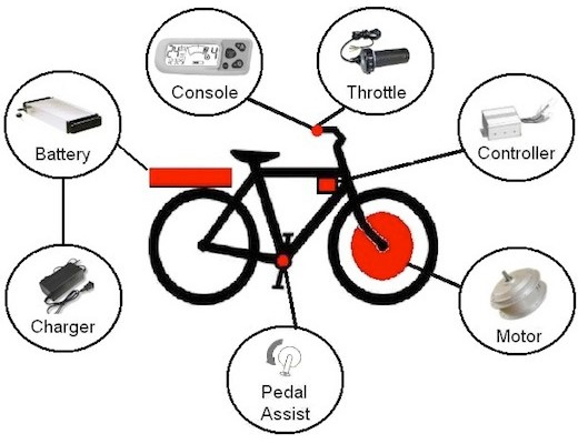 electric-bike-parts