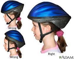 การสวมหมวกจักรยานที่ถูกต้อง